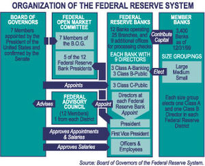 Martenson Deconstructs Fed Statement