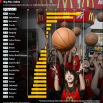 Econ 101 – Big Mac Economics