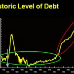 The Debt Death Spiral