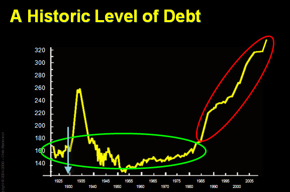 http://www.economicnoise.com/wp-content/uploads/2012/07/debt_to_gdp_with_light_blue_arrow1.jpg